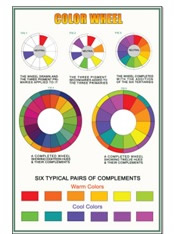 Large Color Wheel Poster